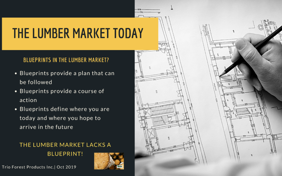 Blueprints for Lumber Market Pricing